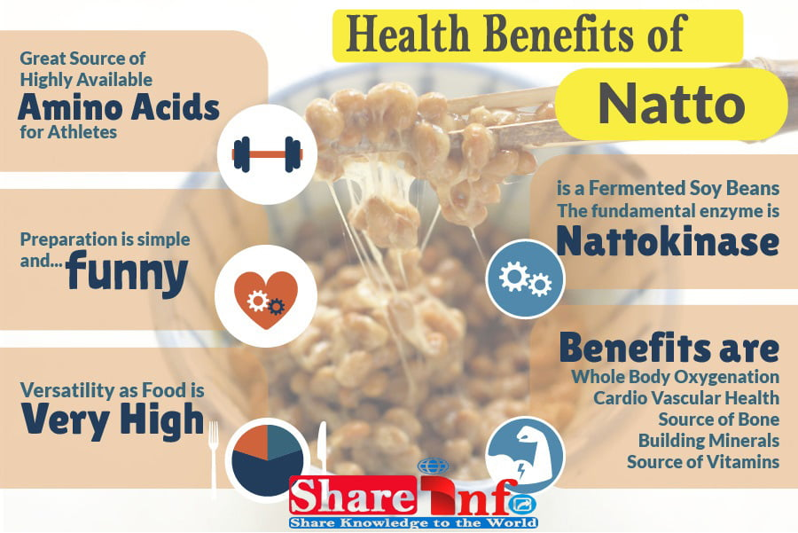 Health Benefit of Natto