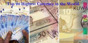 Highest Currency